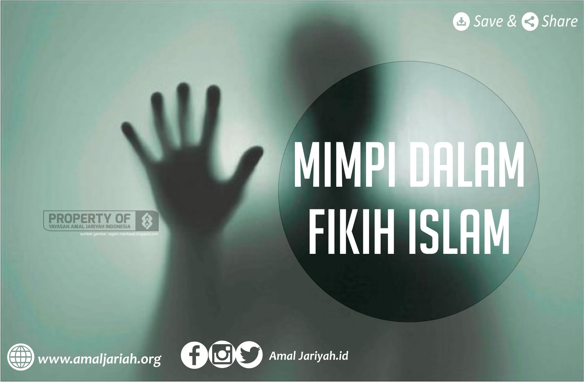 Mimpi Dalam Fikih Islam