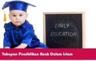 Urgensi Pendidikan Adab Islami
