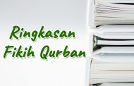 Khutbah Jumat - Ringkasan Fikih Qurban